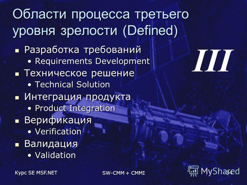 Курс SE MSF.NET SW-CMM + CMMI 34 Области процесса третьего уровня зрелости (Defined) Разработка требований Разработка требований Requirements DevelopmentRequirements Development Техническое решение Техническое решение Technical SolutionTechnical Solu