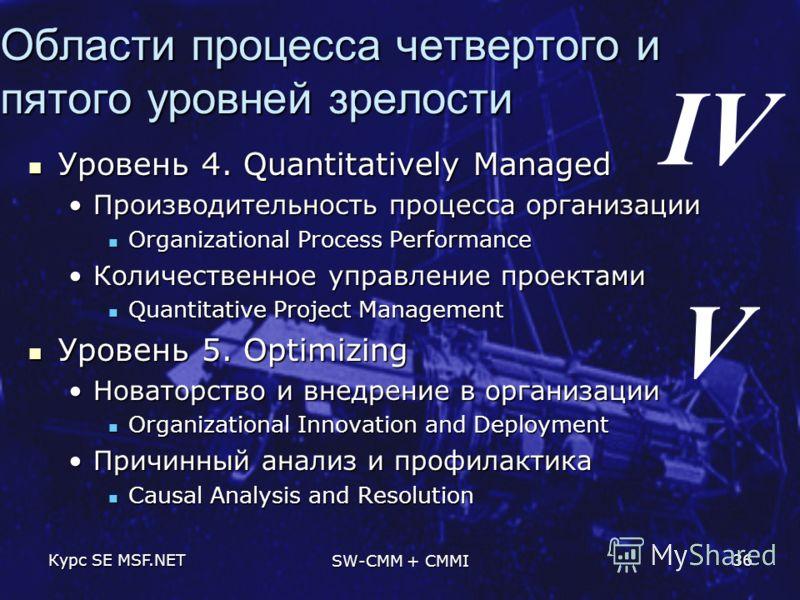 Курс SE MSF.NET SW-CMM + CMMI 36 Области процесса четвертого и пятого уровней зрелости Уровень 4. Quantitatively Managed Уровень 4. Quantitatively Managed Производительность процесса организацииПроизводительность процесса организации Organizational P