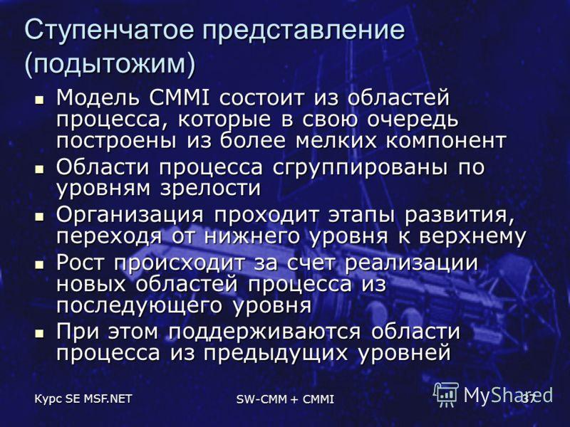 Курс SE MSF.NET SW-CMM + CMMI 37 Ступенчатое представление (подытожим) Модель CMMI состоит из областей процесса, которые в свою очередь построены из более мелких компонент Модель CMMI состоит из областей процесса, которые в свою очередь построены из