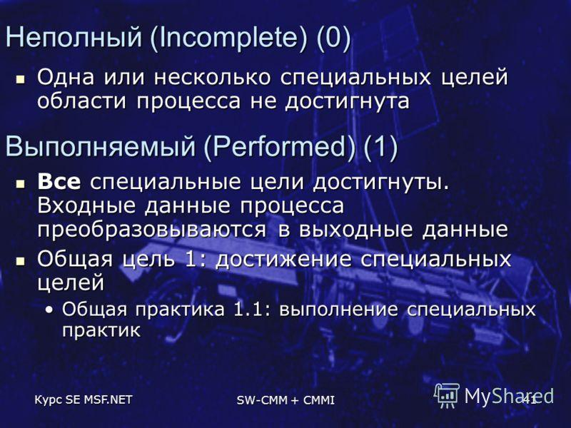 Курс SE MSF.NET SW-CMM + CMMI 41 Неполный (Incomplete) (0) Одна или несколько специальных целей области процесса не достигнута Одна или несколько специальных целей области процесса не достигнута Выполняемый (Performed) (1) Все специальные цели достиг