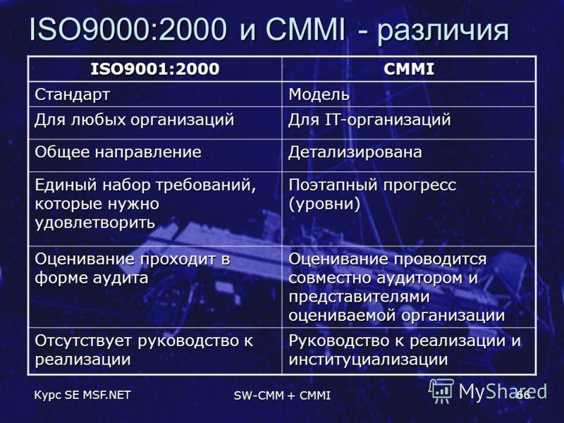 Курс SE MSF.NET SW-CMM + CMMI 66 ISO9000:2000 и CMMI - различия ISO9001:2000 CMMI СтандартМодель Для любых организаций Для IT-организаций Общее направление Детализирована Единый набор требований, которые нужно удовлетворить Поэтапный прогресс (уровни