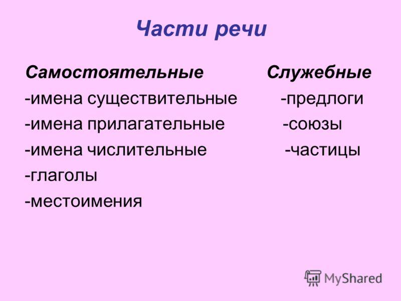 Части речи Самостоятельные Служебные -имена существительные -предлоги -имена прилагательные -союзы -имена числительные -частицы -глаголы -местоимения