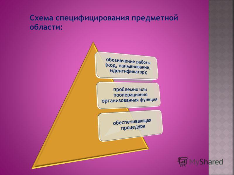 Схема специфицирования предметной области: