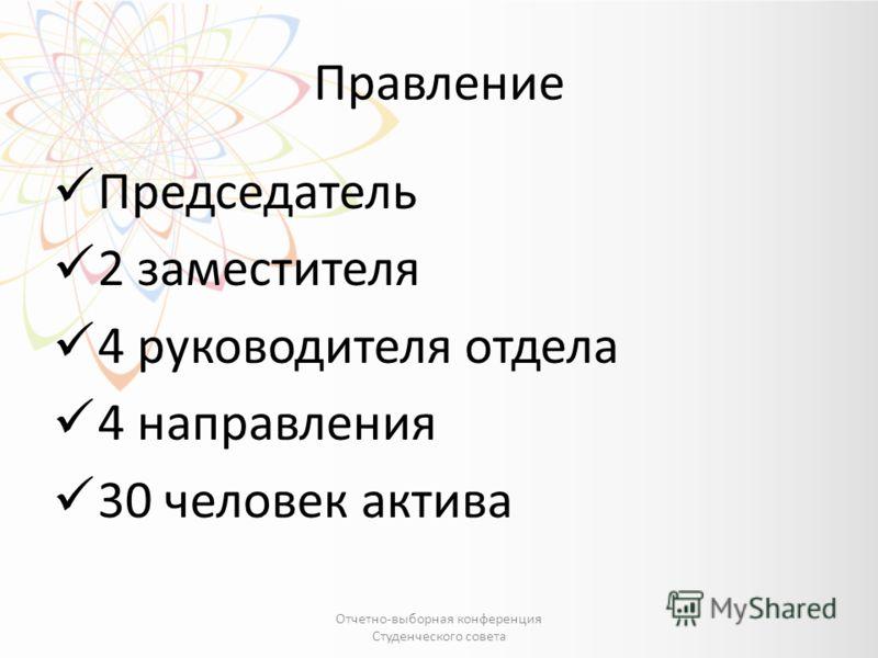 Правление Председатель 2 заместителя 4 руководителя отдела 4 направления 30 человек актива Отчетно-выборная конференция Студенческого совета