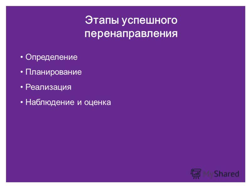 Этапы успешного перенаправления Определение Планирование Реализация Наблюдение и оценка