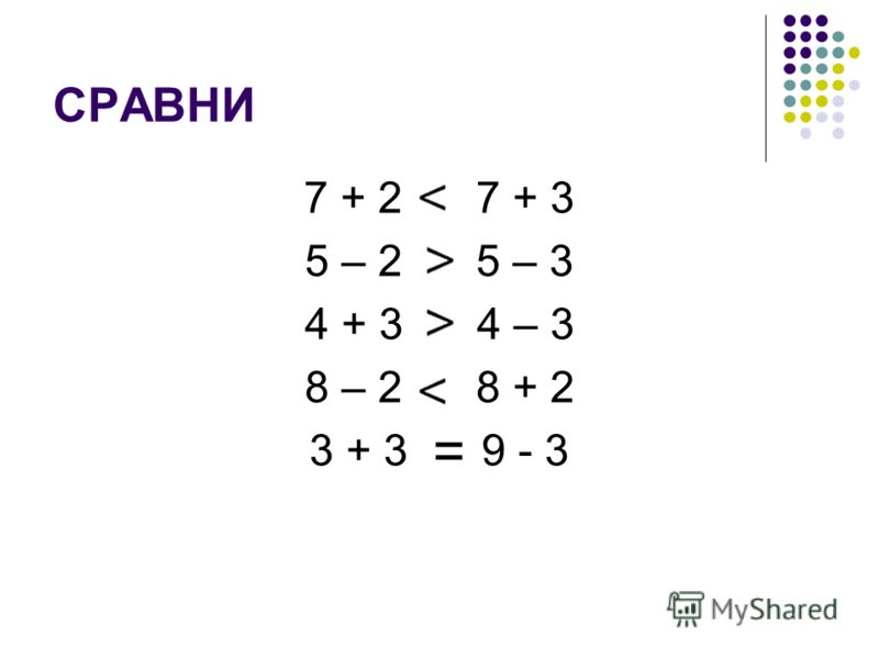 СРАВНИ 7 + 2 __ 7 + 3 5 – 2 __ 5 – 3 4 + 3 __ 4 – 3 8 – 2 __ 8 + 2 3 + 3 __ 9 - 3