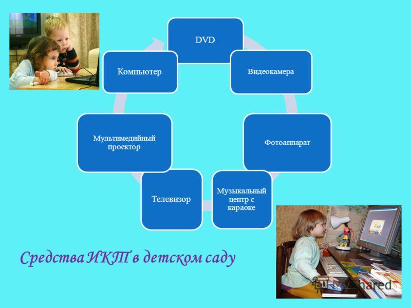 DVD Видеокамера Фотоаппарат Музыкальный центр с караоке Телевизор Мультимедийный проектор Компьютер Средства ИКТ в детском саду