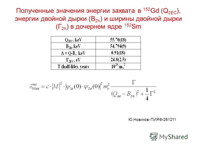Полученные значения энергии захвата в 152 Gd (Q 2EC ), энергии двойной дырки (B 2h ) и ширины двойной дырки (Г 2h ) в дочернем ядре 152 Sm Ю.Новиков- ПИЯФ-261211
