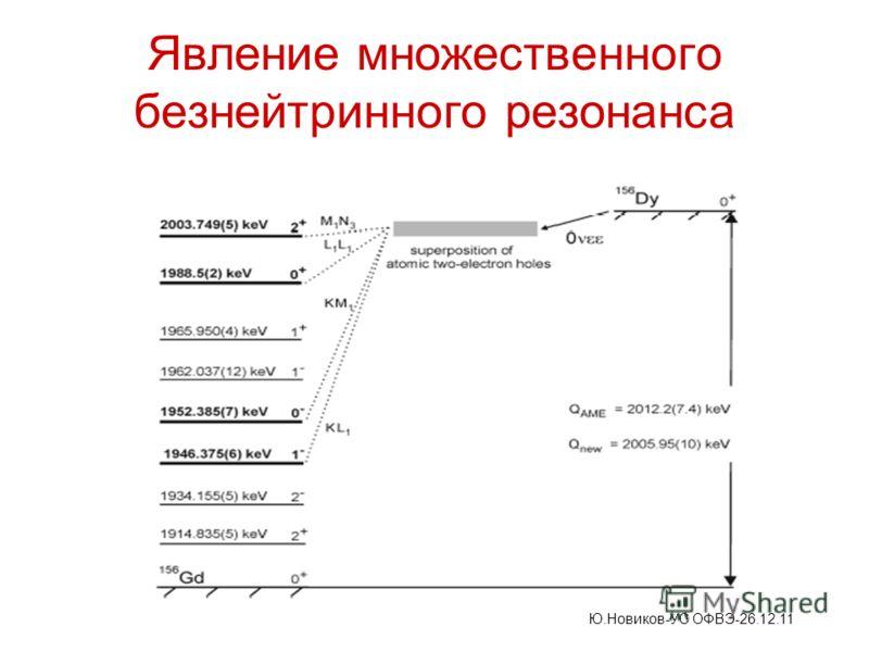 Явление множественного безнейтринного резонанса Ю.Новиков-УС ОФВЭ-26.12.11