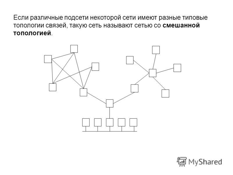 Если различные подсети некоторой сети имеют разные типовые топологии связей, такую сеть называют сетью со смешанной топологией.