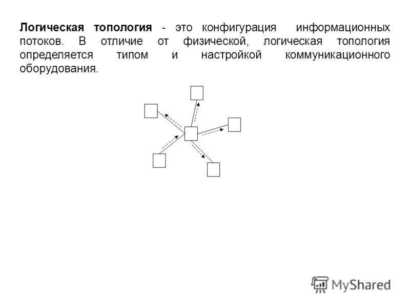 Логическая топология - это конфигурация информационных потоков. В отличие от физической, логическая топология определяется типом и настройкой коммуникационного оборудования. В случае использования в центре звезды повторителя (устройства которое повто
