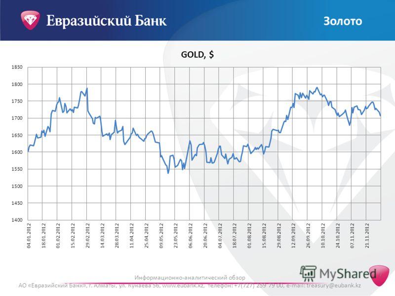 Информационно-аналитический обзор АО «Евразийский Банк», г. Алматы, ул. Кунаева 56, www.eubank.kz, телефон: +7(727) 259 79 00, e-mail: treasury@eubank.kz 7 Золото
