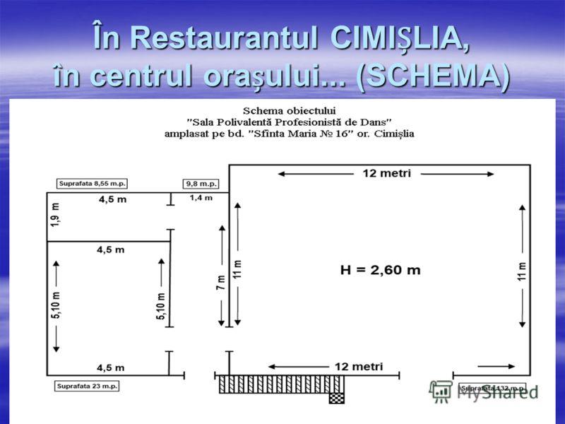 În Restaurantul CIMILIA, în centrul oraului... (SCHEMA)