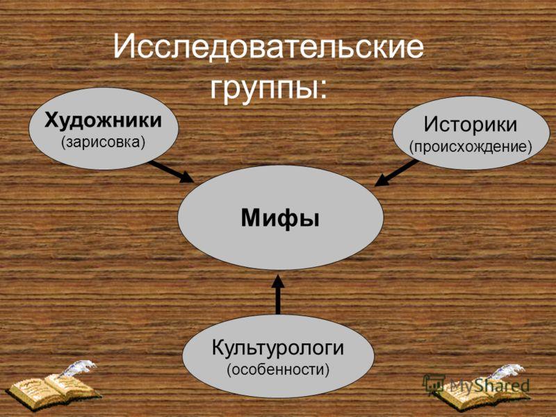 Исследовательские группы: Мифы Художники (зарисовка) Историки (происхождение) Культурологи (особенности)