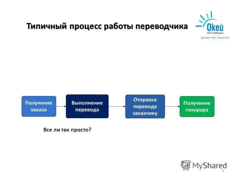 9 Типичный процесс работы переводчика Все ли так просто?