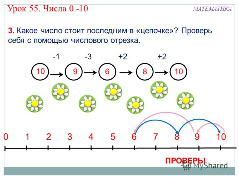 10 968 -3+2 3. Какое число стоит последним в «цепочке»? Проверь себя с помощью числового отрезка. 135792468100 ПРОВЕРЬ! МАТЕМАТИКА Урок 55. Числа 0 -10