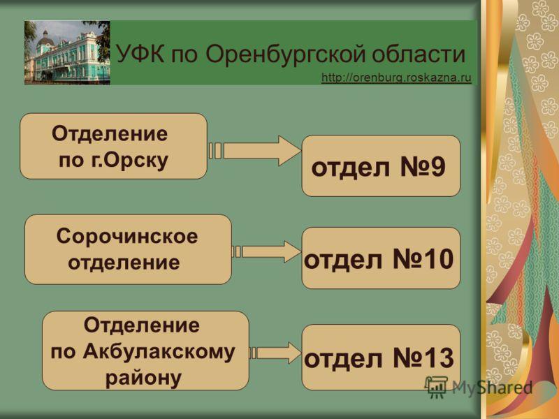 Отделение по Акбулакскому району отдел 9 Сорочинское отделение отдел 10 Отделение по г.Орску отдел 13 УФК по Оренбургской области http://orenburg.roskazna.ru