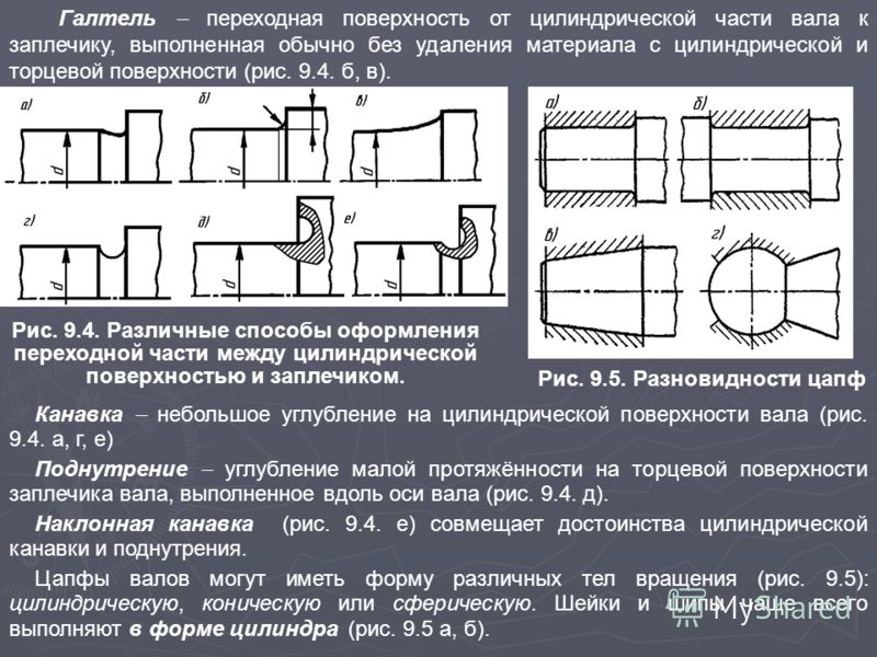 Галтель переходная поверхность от цилиндрической части вала к заплечику, выполненная обычно без удаления материала с цилиндрической и торцевой поверхности (рис. 9.4. б, в). Рис. 9.4. Различные способы оформления переходной части между цилиндрической