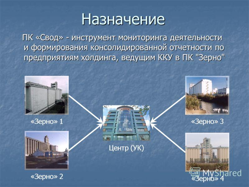 Назначение ПК «Свод» - инструмент мониторинга деятельности и формирования консолидированной отчетности по предприятиям холдинга, ведущим ККУ в ПК