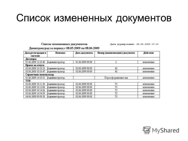 Список измененных документов
