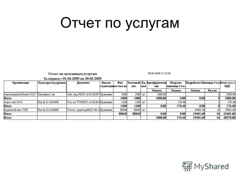 Отчет по услугам