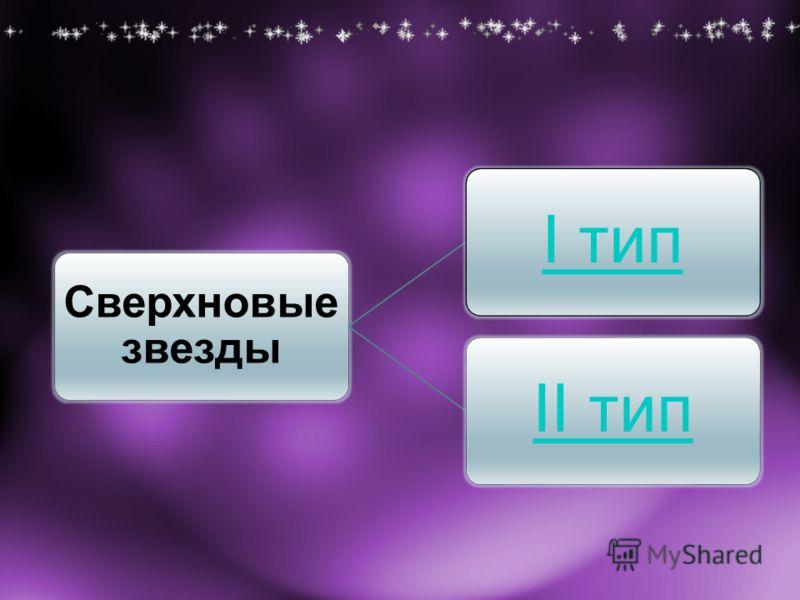 Сверхновые звезды I типII тип