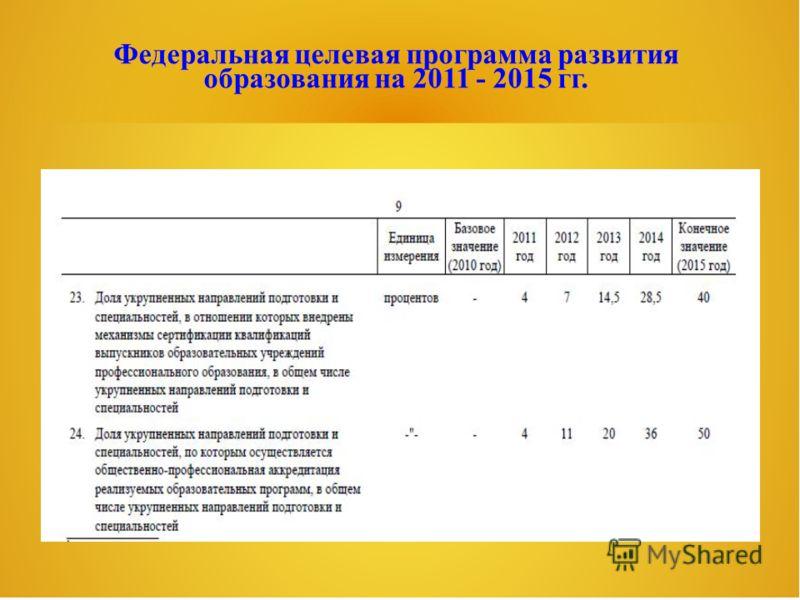 Федеральная целевая программа развития образования на 2011 - 2015 гг.