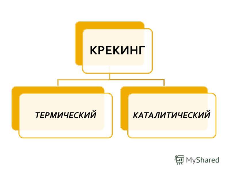 КРЕКИНГ ТЕРМИЧЕСКИЙКАТАЛИТИЧЕСКИЙ