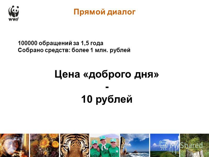 Прямой диалог 100000 обращений за 1,5 года Собрано средств: более 1 млн. рублей Цена «доброго дня» - 10 рублей