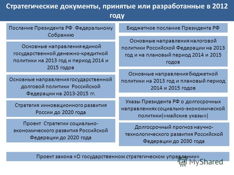 Стратегические документы, принятые или разработанные в 2012 году Основные направления бюджетной политики на 2013 год и плановый период 2014 и 2015 годов Основные направления государственной долговой политики Российской Федерации на 2013-2015 гг. Осно