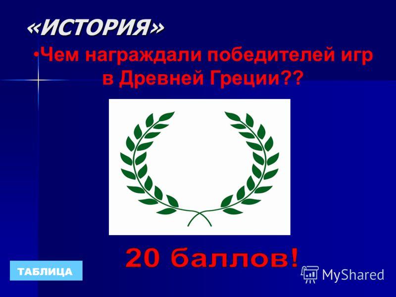 «ИСТОРИЯ» Кто допускался к олимпийским играм в Древней Греции?