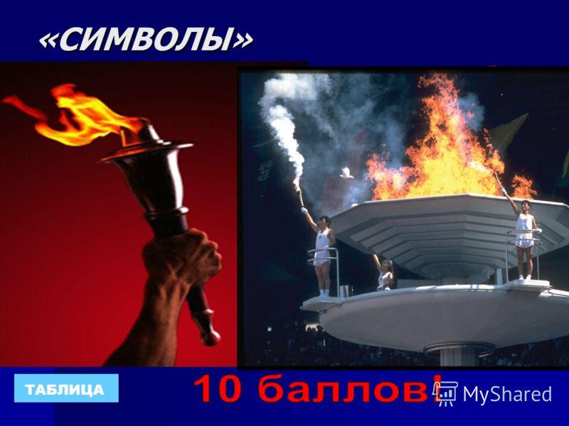 «ИСТОРИЯ» ТАБЛИЦА Назовите имя человека, чьё имя связано с возрождением Олимпийских игр? Пьер де Кубертен