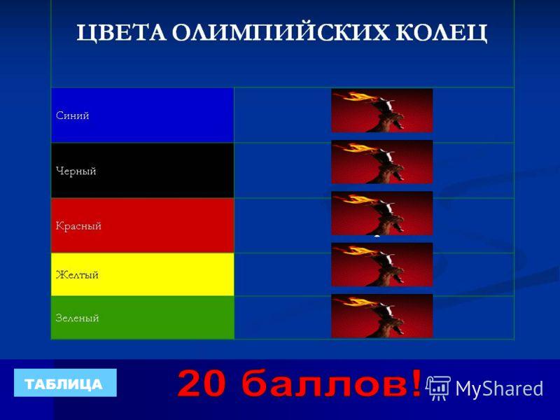 «СИМВОЛЫ» Опишите эмблему олимпийских игр.