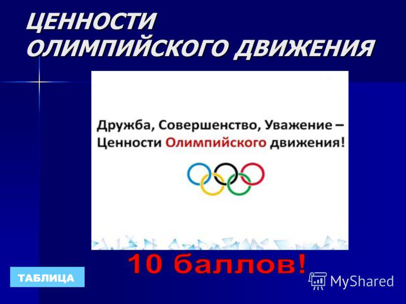 «СИМВОЛЫ» ТАБЛИЦА Назовите талисманы зимних паралимпийских игр в Сочи.