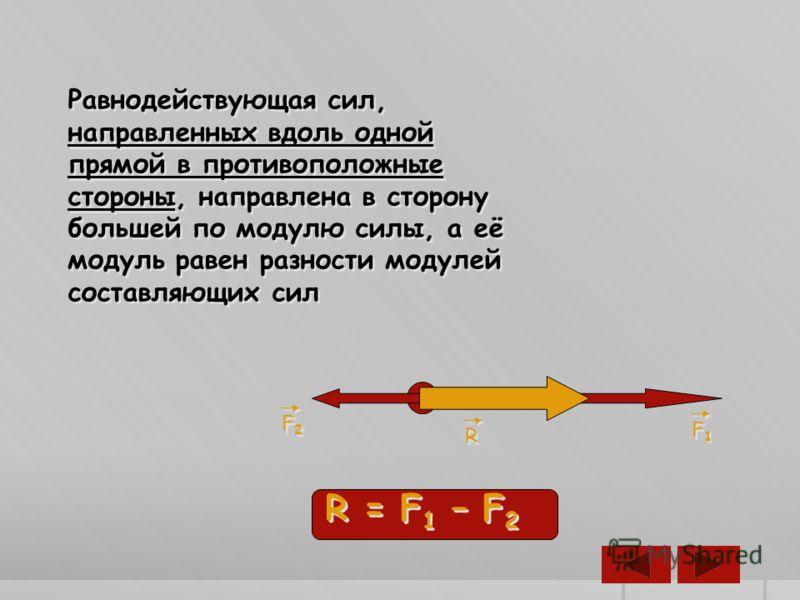 Равнодействующая сил, направленных вдоль одной прямой в противоположные стороны, направлена в сторону большей по модулю силы, а её модуль равен разности модулей составляющих сил F2F2 F2F2 F1F1 F1F1 R R R = F 1 – F 2
