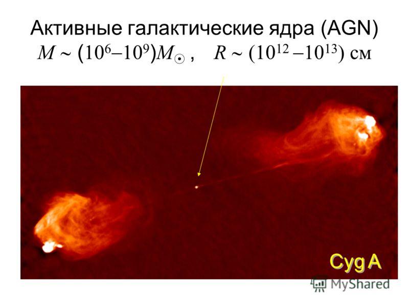 Активные галактические ядра (AGN) M ( 10 6 10 9 ) M, R (10 12 10 13 ) см