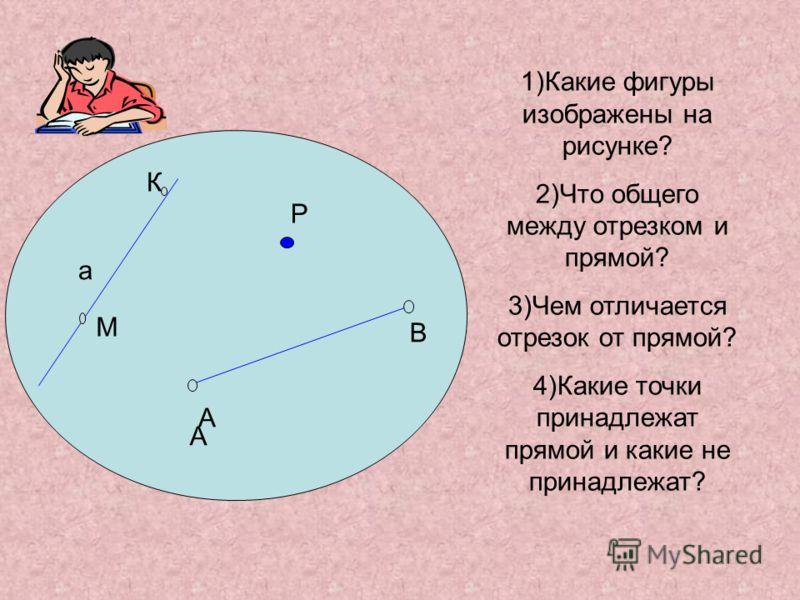 А А В а Р К М 1)Какие фигуры изображены на рисунке? 2)Что общего между отрезком и прямой? 3)Чем отличается отрезок от прямой? 4)Какие точки принадлежат прямой и какие не принадлежат?