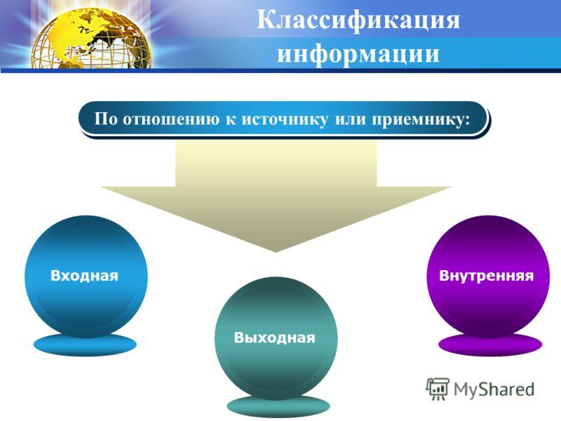 Классификация информации По отношению к источнику или приемнику: ВнутренняяВыходнаяВходная