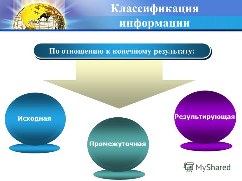 Классификация информации По отношению к конечному результату: Результирующая Промежуточная Исходная