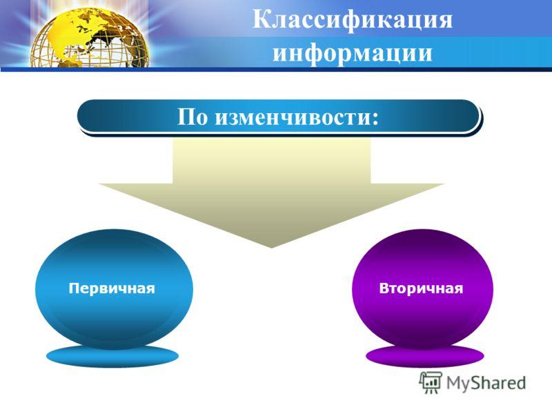 Классификация информации По изменчивости: ВторичнаяПервичная