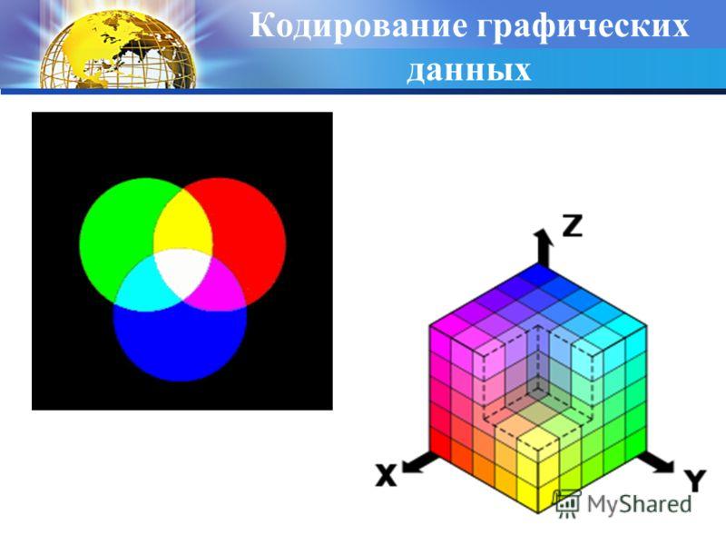 Кодирование графических данных