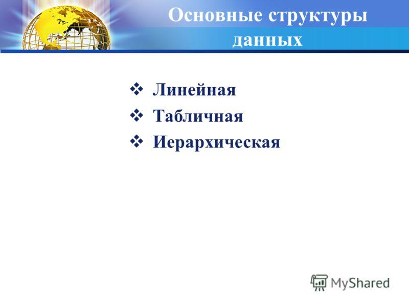 Основные структуры данных Линейная Табличная Иерархическая
