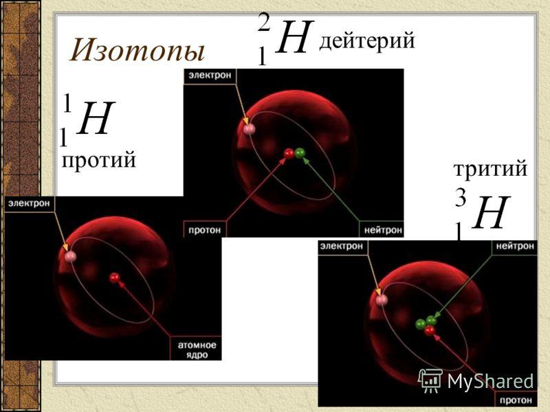 Изотопы протий дейтерий тритий