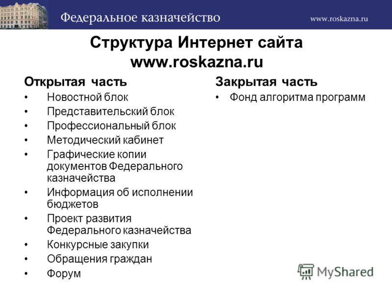 Структура Интернет сайта www.roskazna.ru Открытая часть Новостной блок Представительский блок Профессиональный блок Методический кабинет Графические копии документов Федерального казначейства Информация об исполнении бюджетов Проект развития Федераль