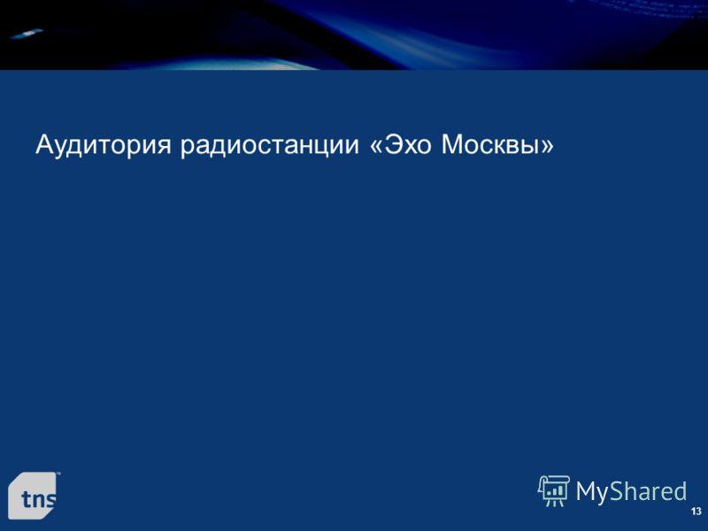 13 Аудитория радиостанции «Эхо Москвы»
