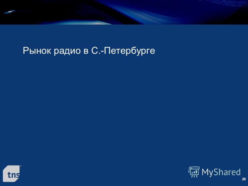 20 Рынок радио в С.-Петербурге