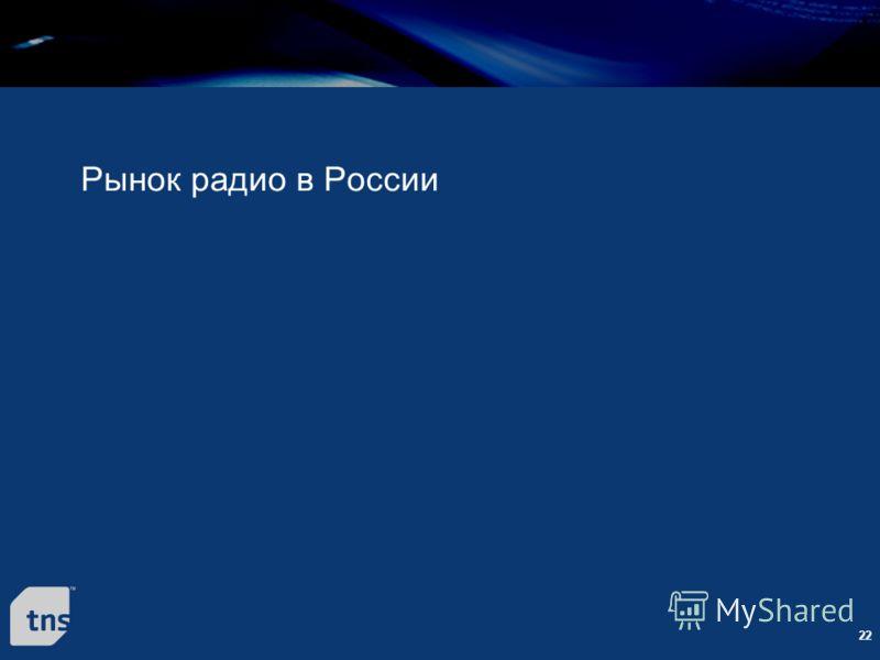 22 Рынок радио в России