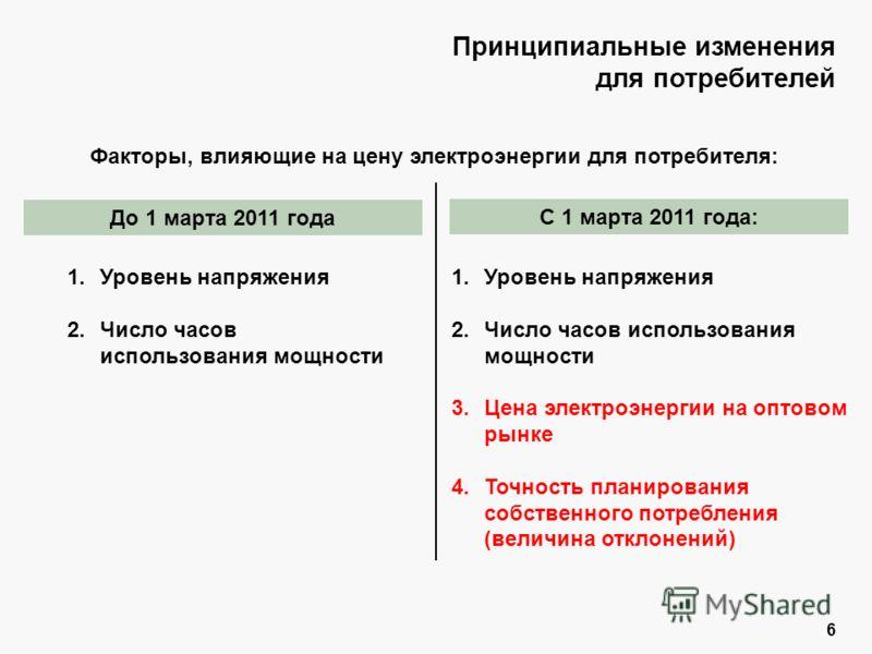 6 Принципиальные изменения для потребителей С 1 марта 2011 года: 1.Уровень напряжения 2.Число часов использования мощности 1.Уровень напряжения 2.Число часов использования мощности 3.Цена электроэнергии на оптовом рынке 4.Точность планирования собств