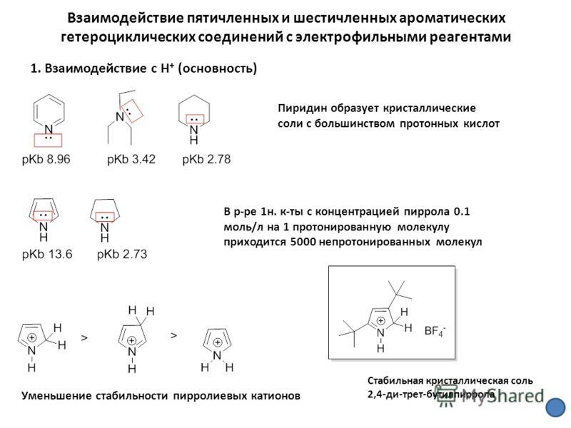 Взаимодействие пятичленных и шестичленных ароматических гетероциклических соединений с электрофильными реагентами 1. Взаимодействие с Н + (основность) Пиридин образует кристаллические соли с большинством протонных кислот В р-ре 1н. к-ты с концентраци