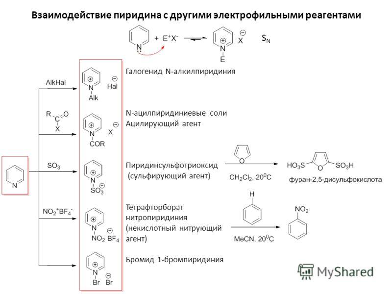 Взаимодействие пиридина с другими электрофильными реагентами Галогенид N-алкилпиридиния N-ацилпиридиниевые соли Ацилирующий агент Пиридинсульфотриоксид (сульфирующий агент) Тетрафторборат нитропиридиния (некислотный нитрующий агент) Бромид 1-бромпири